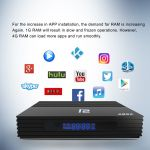 Smart TV Box A95X F2 4/64Gb